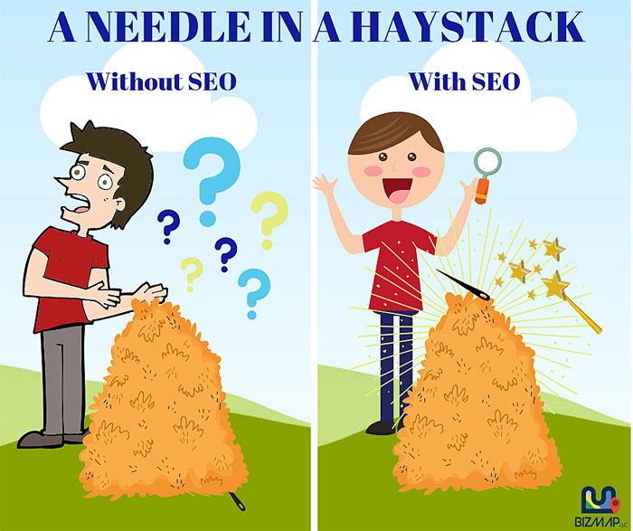 SEO 101 – Why NO ONE Knows Your Company Exists