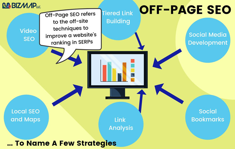off-page-seo-strategies