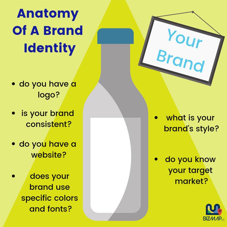 business-branding-brand-identity