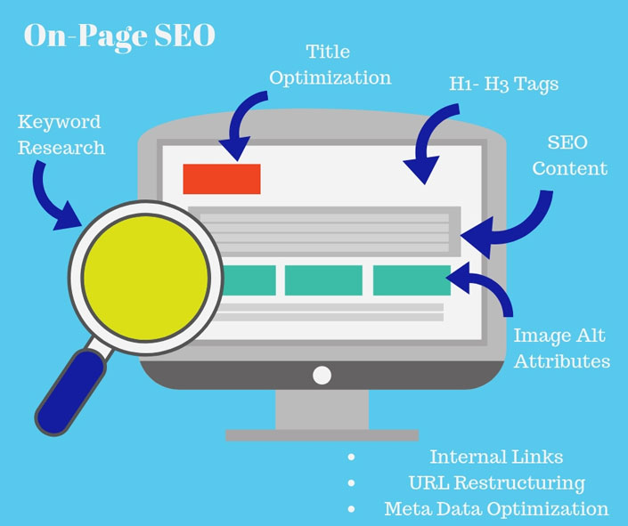 On-Page-SEO-by-Bizmap-Agency