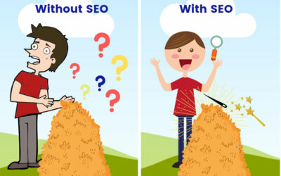 SEO 101 | Why NO ONE Knows Your Business Exists  :(