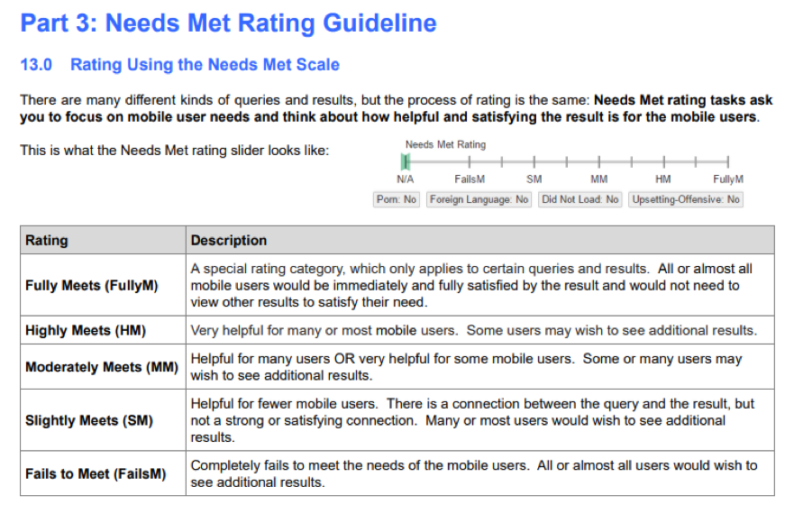 needs met rating guidelines