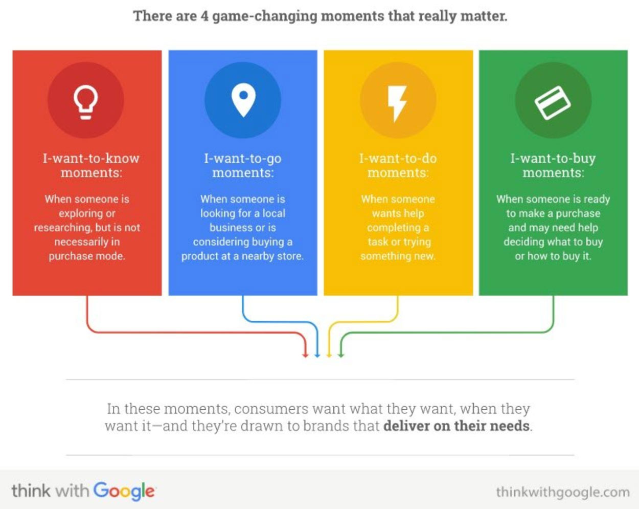 infographic-4-game-changing-moments