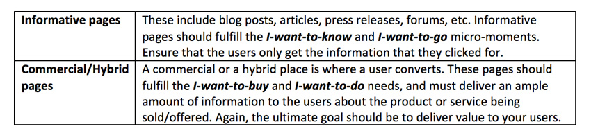 Google-Guidelines-Page-Types