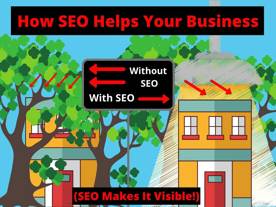 how seo helps your business