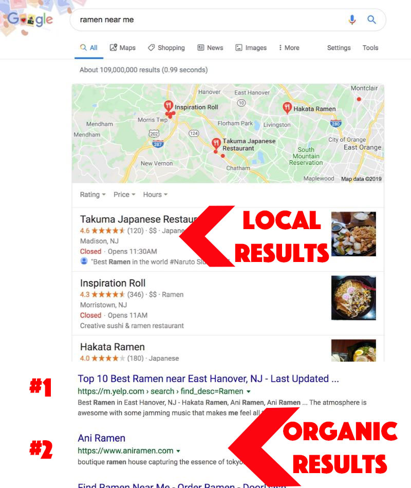 local and organic seo results