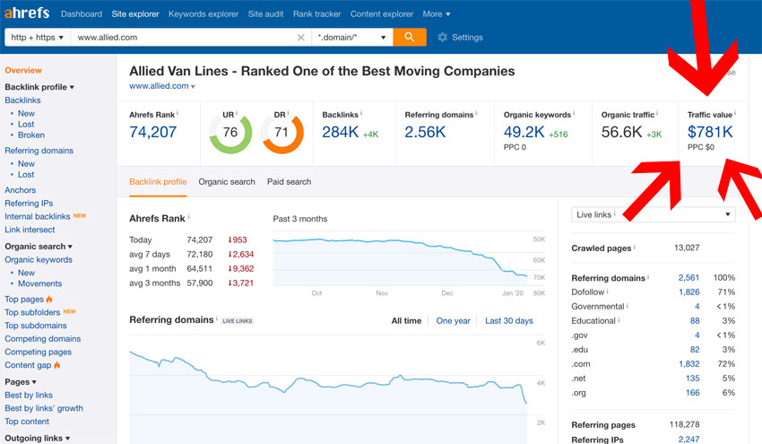 moving company seo video image screenshot of analytics