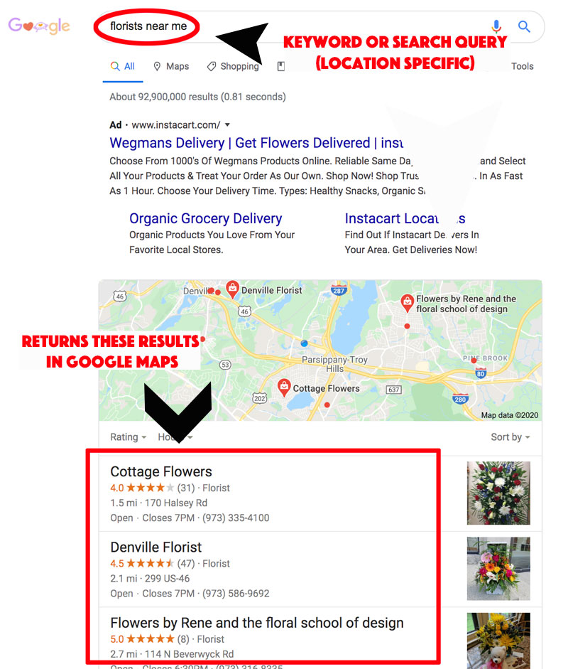 why use google my business local results image