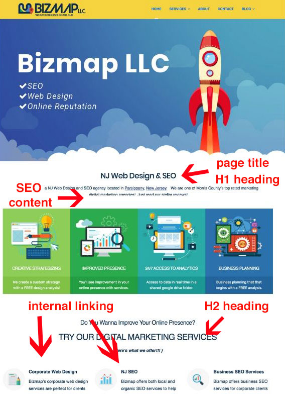 optimize your website for more business leads